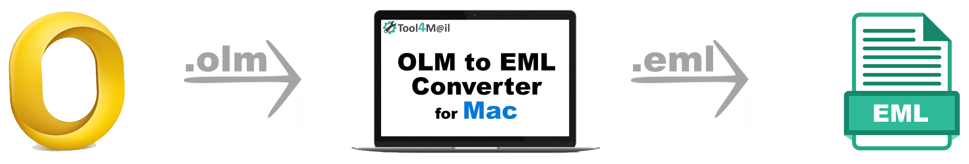 olm-to-eml-converter-for-mac